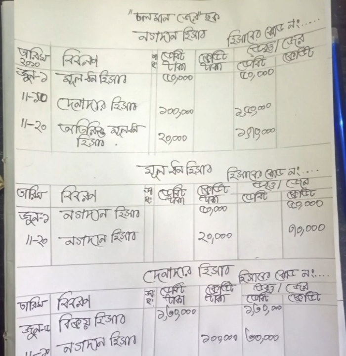 নবম/৯ম শ্রেণীর ষষ্ঠ সপ্তাহের হিসাববিজ্ঞান এসাইনমেন্ট সমাধান | Class 9,Accounting Assignment Solution 6th Week