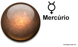 mercurio nos signos