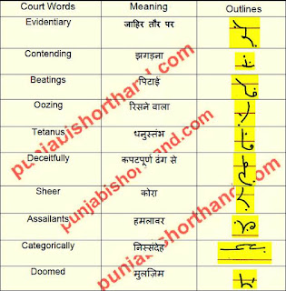 court-shorthand-outlines-18-april-2021