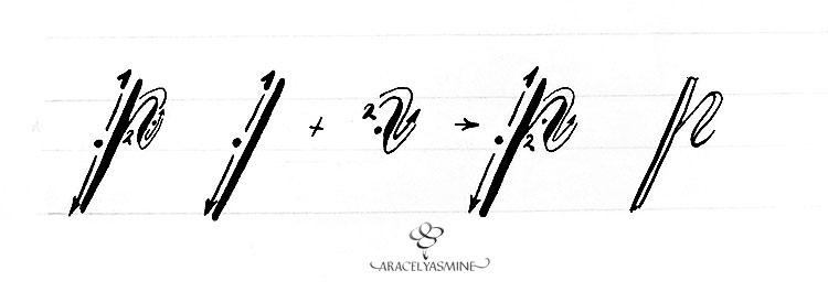 caligrafia copperplate aprende a escribir letra p abecedario
