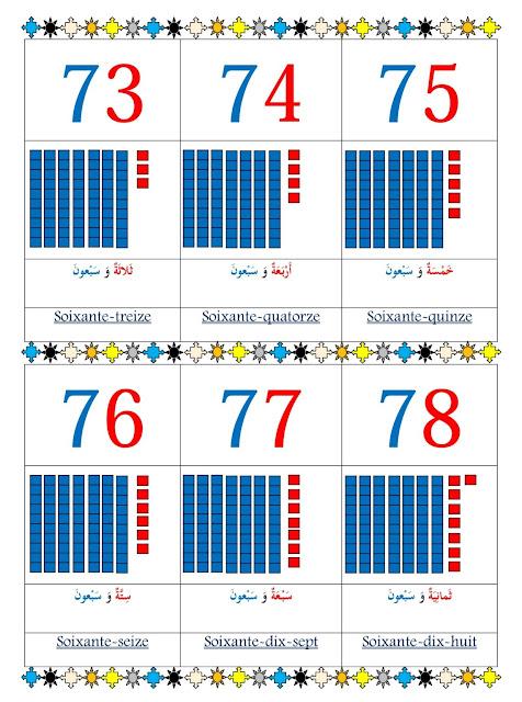 تمثيلات الأرقام من 0 إلى 100 باللغتين العربية والفرنسية