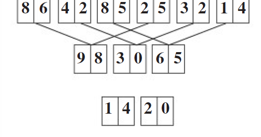 High Level Reasoning Practice Test with Solutions (Based