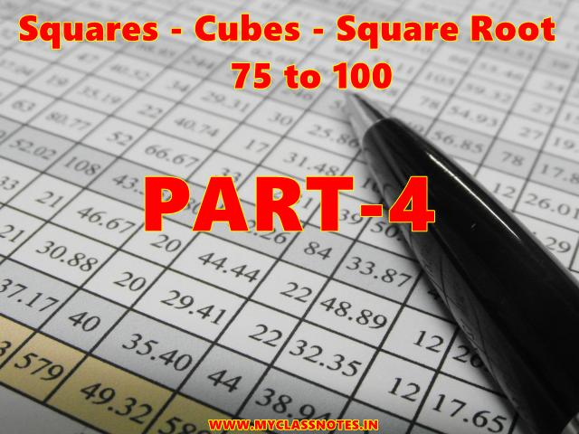 1 to 100 squares and cubes pdf