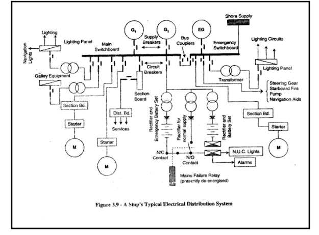 MARINE ELECTRICAL TECHNOLOGY IMPORTANT QUESTIONS WITH