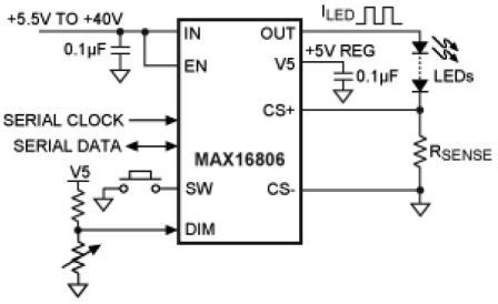 HB LED Driver, Review of Topologies and Recommendation for Automotive Lighting