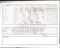 Ducks vs. Revolution, 09-01-13. Ducks win, 4-2.