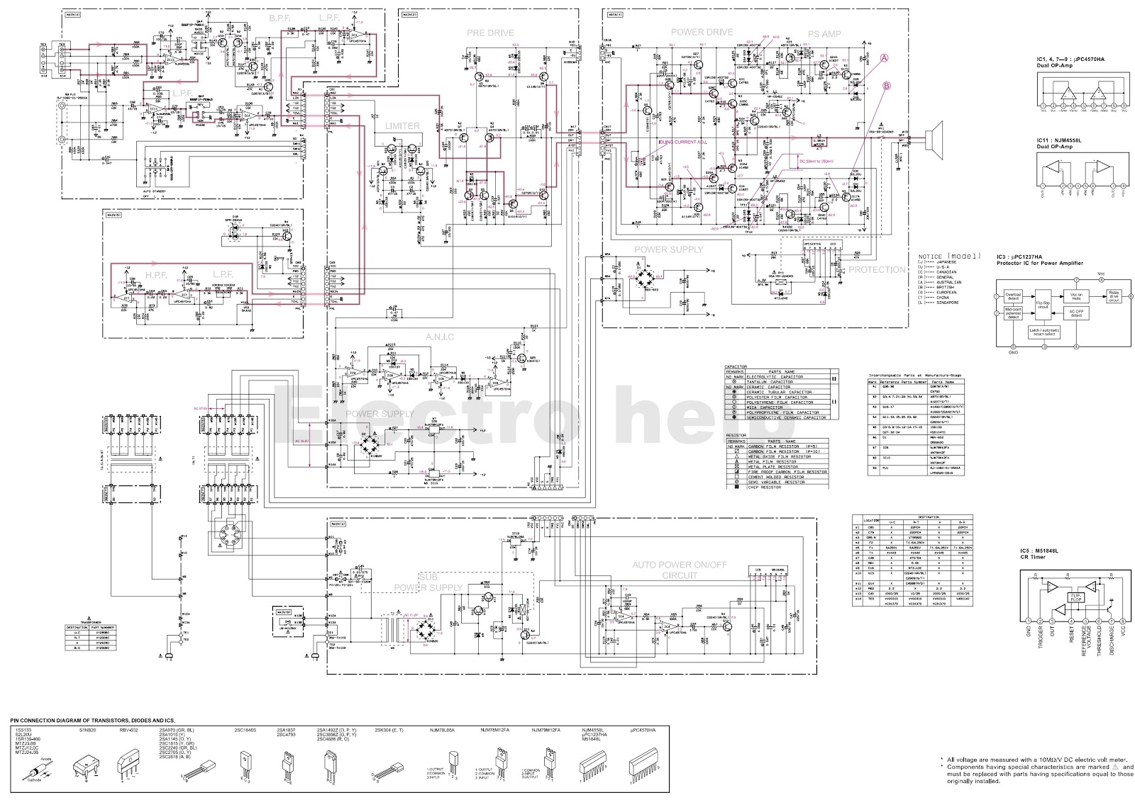 schematic yamaha yst sw320 subwoofer circuit diagram adjustments yamaha schematic diagram at eliteediting.co
