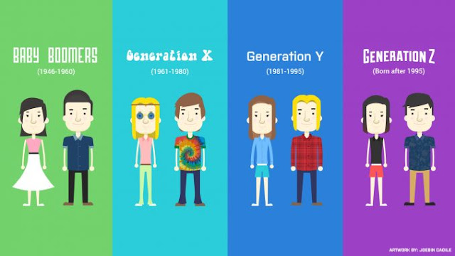 Generasi Baby Boomers, X,Y,Z, dan Alpha