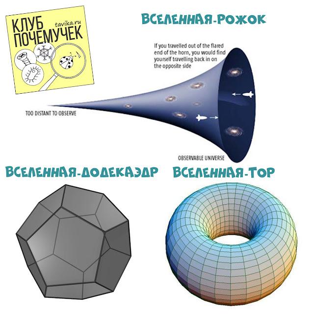 Разные варианты форм Вселенной
