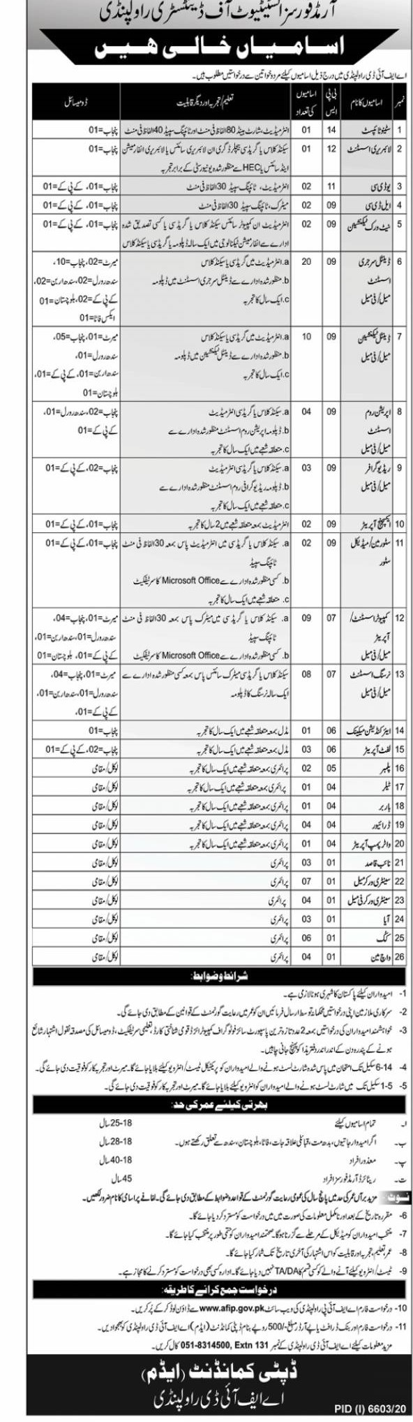 www.afip.gov.pk Jobs 2021 - Armed Forces Institute Of Dentistry Rawalpindi Jobs 2021 in Pakistan