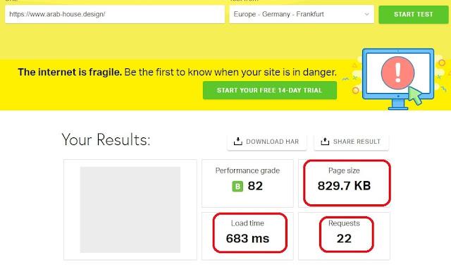 سرعة موقعك مهمة جدا في تصدر محركات البحث