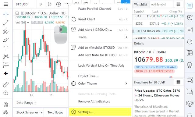 TradingView là gì?