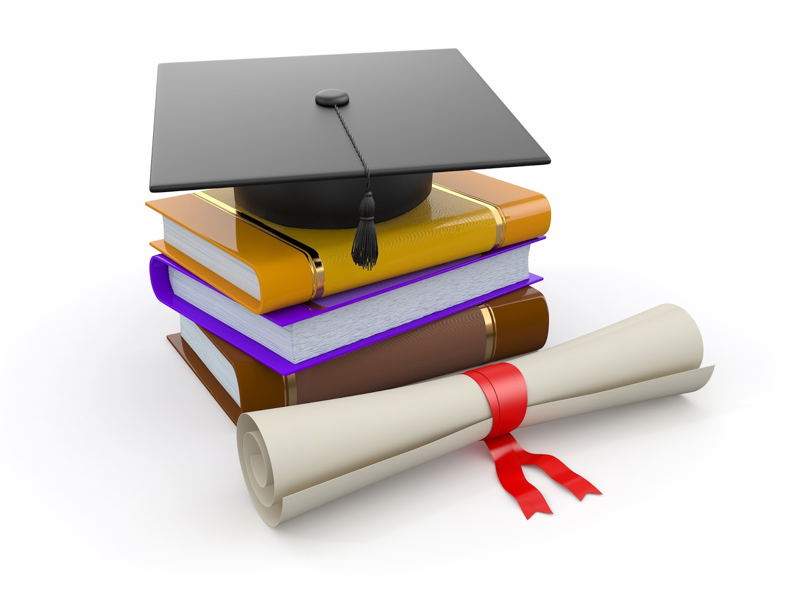 what is the importance of education in the modern world