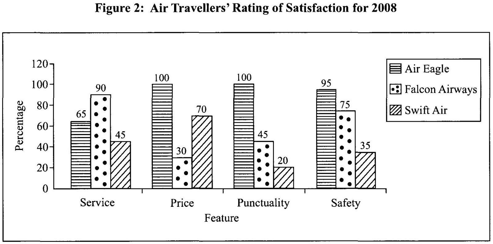 Smk Jalan Tasek Ipoh Year End Air Travellers