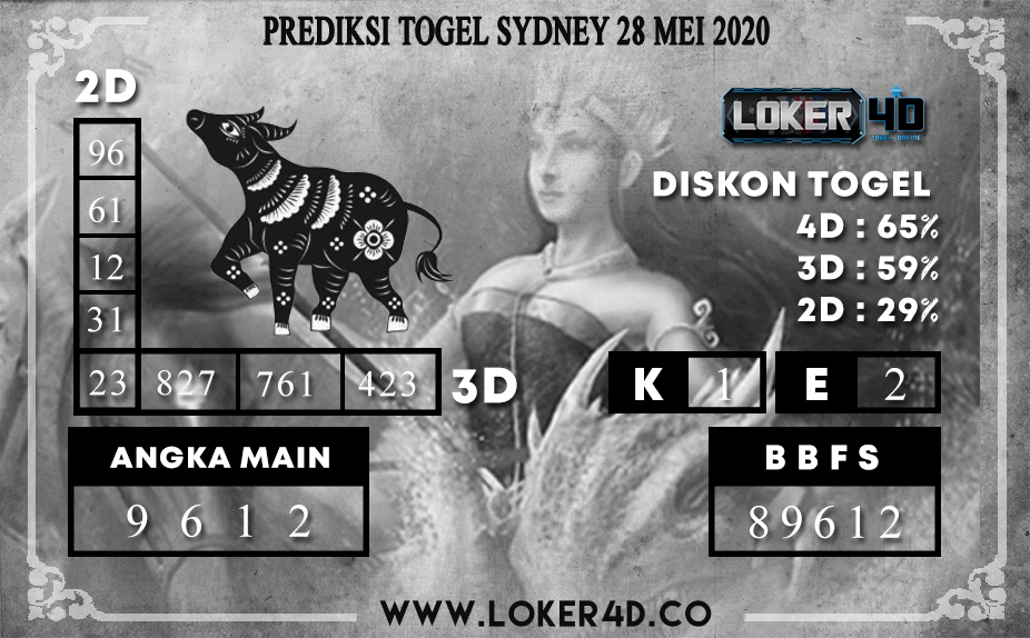PREDIKSI TOGEL SYDNEY 28 MEI 2020