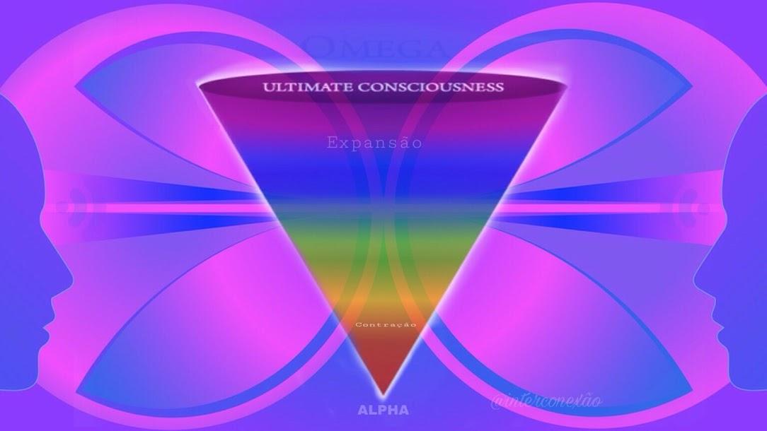 Onde Você está na Escala da Consciência Humana?