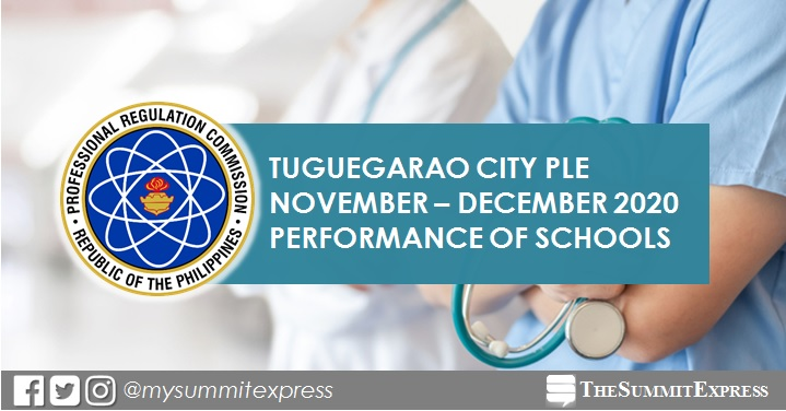 RESULTS: November - December 2020 Tuguegarao PLE performance of schools