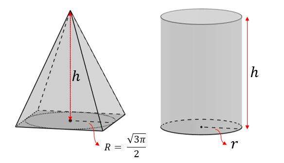 Pirâmide e cilindro de alturas iguais