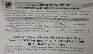 Gnosis Pharmaceutical Limited Recruitment For Production, Quality Control,  Quality Assurance, Warehouse, Engineering,  PPIC, DRA, R&D