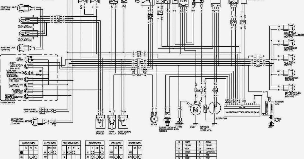 yamaha mio wiring diagram schneider mccb shunt trip harga jual scorpio baru - custom sr400, konsep modifikasi new z berfairing ...