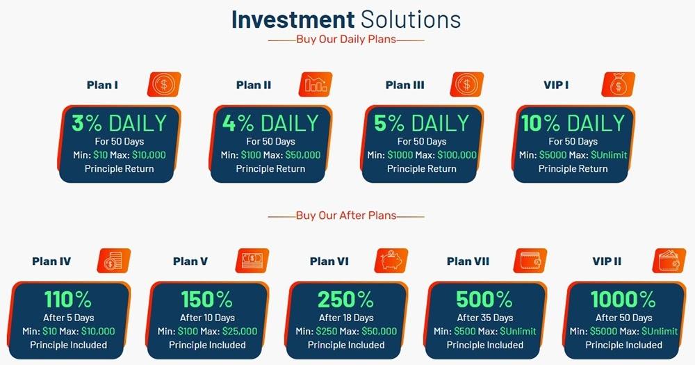 Инвестиционные планы Glow Trade