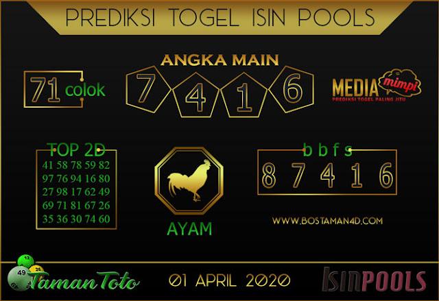 Prediksi Togel ISIN TAMAN TOTO 01 APRIL 2020