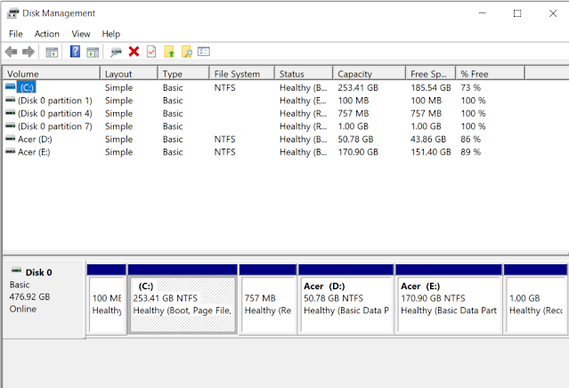 Had Drive Partition