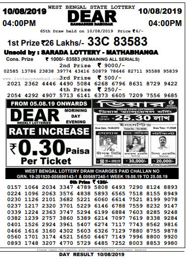 West Bengal Lottery,Dear Bangasree Damodar