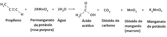 Reação reagente de Baeyer etileno bayer