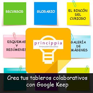 Trabajo colaborativo Google Keep