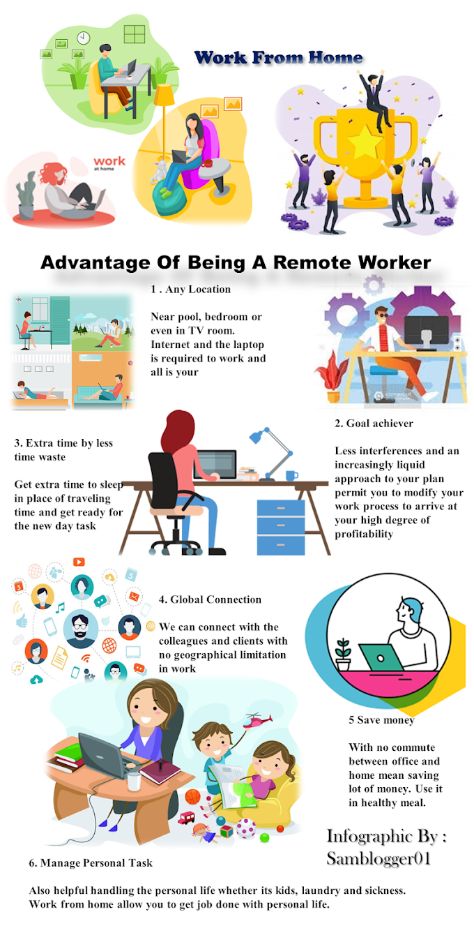 Review and Benefits Of Work from Home in 2020 ( COVID-19 Pandemic)