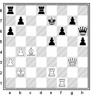 Posición de la partida de ajedrez Leszek Weglarz - Andrzej Dzieniszewski (Campeonato de Polonia, Mikolajki 1991)