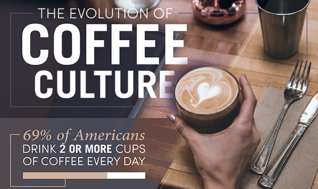 The Evolution Of Coffee Culture #infographic
