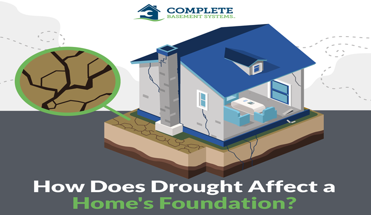 how-does-drought-affect-a-homes-foundation