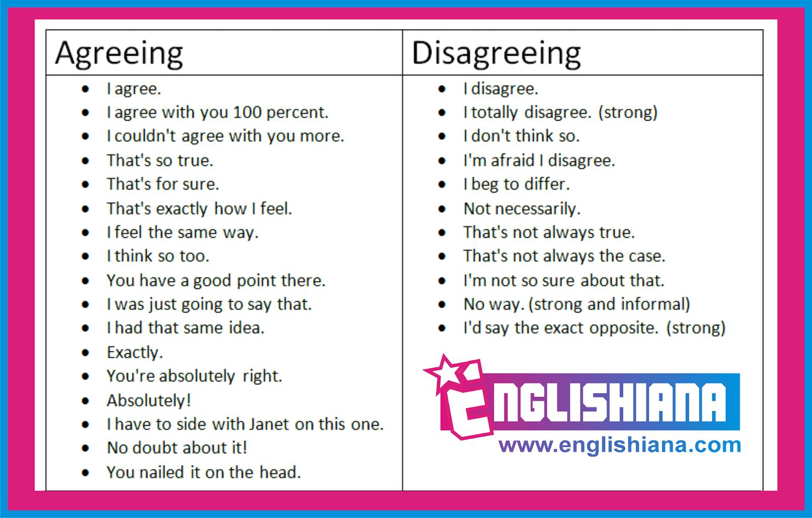 Contoh Dialog Bahasa Inggris 2 Orang Tentang Expressing Agreement