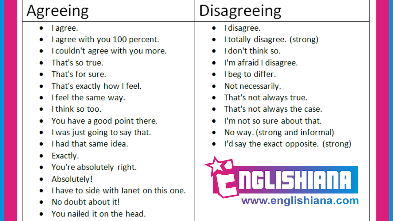 Contoh Dialog Bahasa Inggris 2 Orang Tentang Expressing