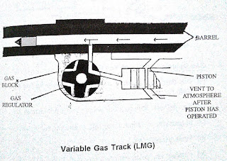 Variable Gas Track System