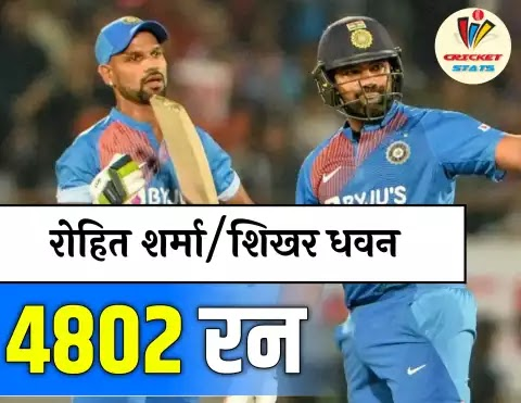 Shikhar dhawan and rohit sharma