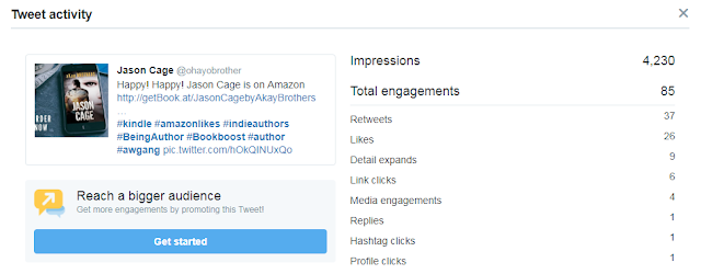 How I skyrocketed my Book Promotions using only Twitter