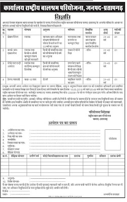 Pratapgarh Jobs 2018 Group C Sarkari Naukari
