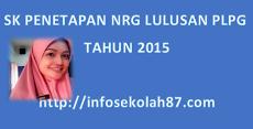 SK NRG Lulusan PLPG Tahun 2015