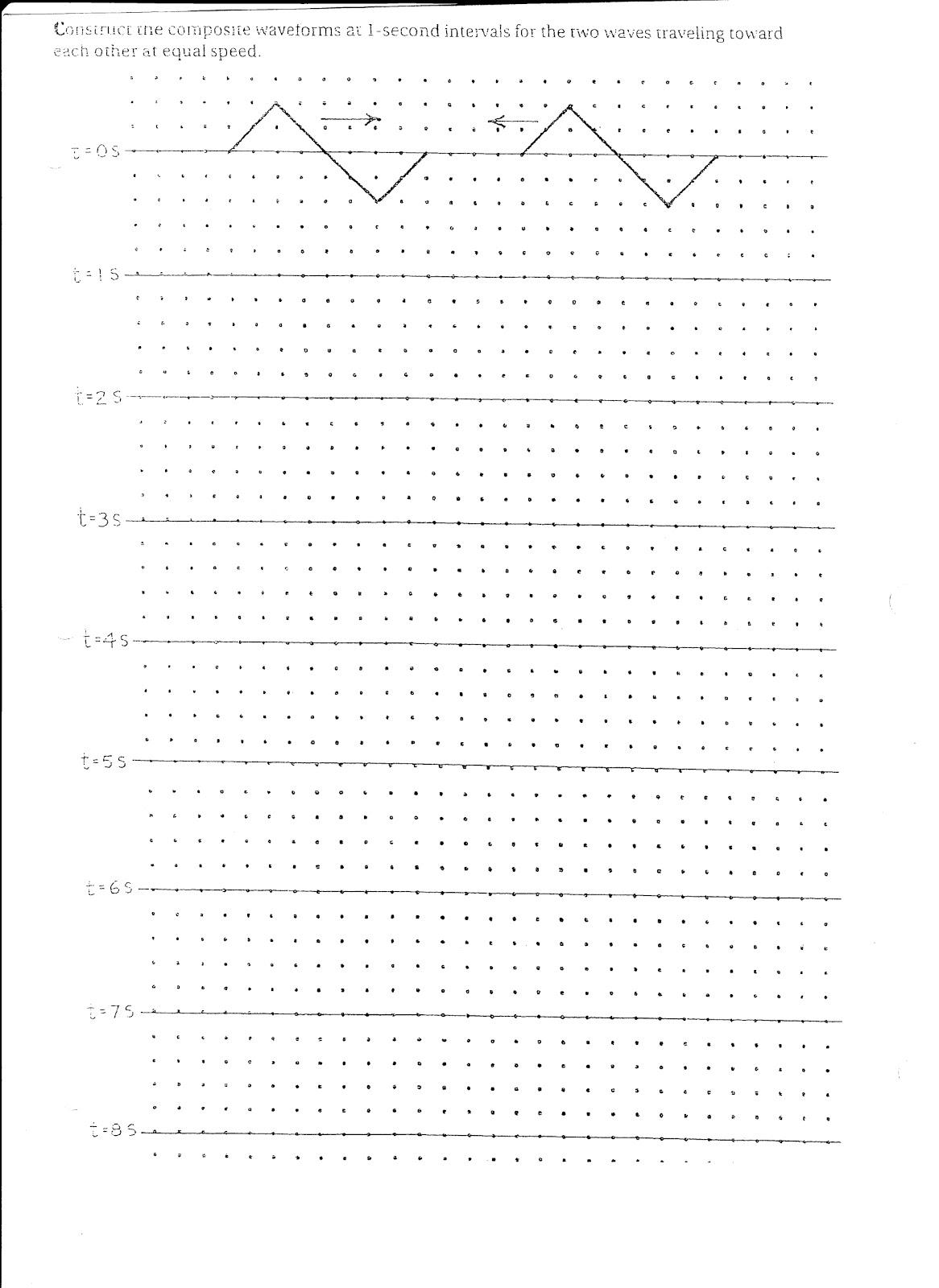 Worksheet Law Of Superposition Worksheet Grass Fedjp
