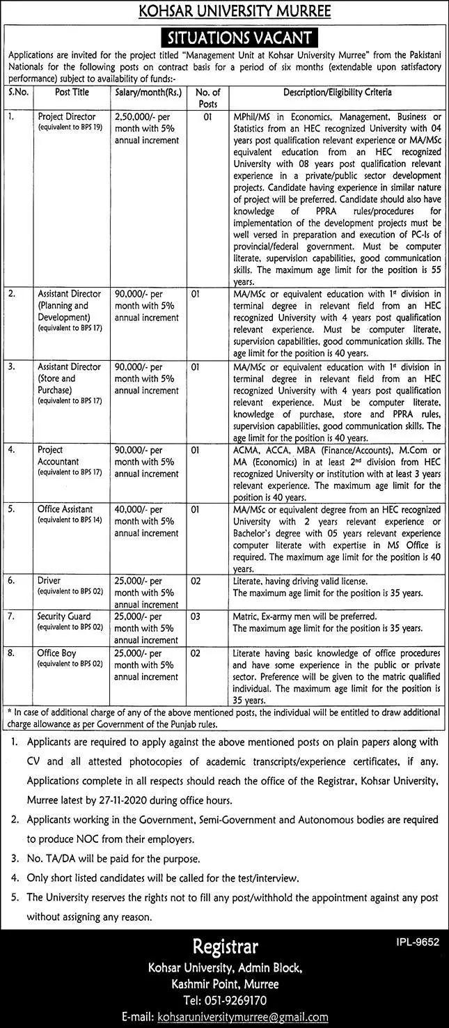 Kohsar University Murree Jobs 2020
