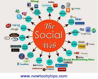 High pr social bookmarkings sites list