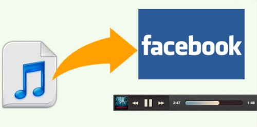 Upload Music To Facebook Wall