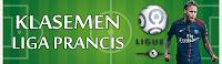 Klasemen Liga Francis