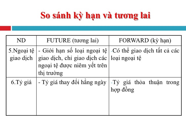 Cách giao dịch trong Forex