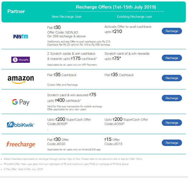 newmsg, message, paytm, jio, offer, recharge offer