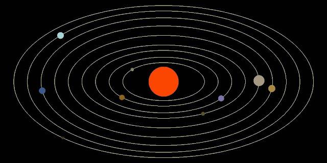 sistema solar - o centro do sistema solar fica na superficie do sol