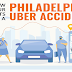 Know Your Rights After a Philadelphia Uber Accident #infographic